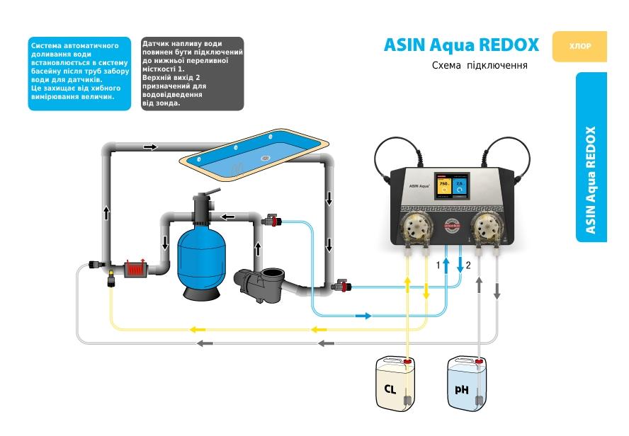 asin_aqua_redox-scheme.png