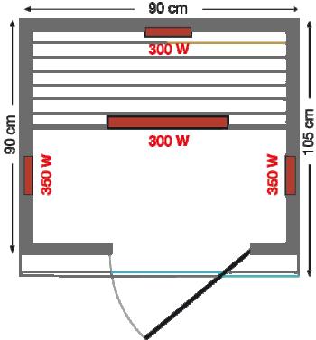 Інфрачервона сауна Arawa - схема
