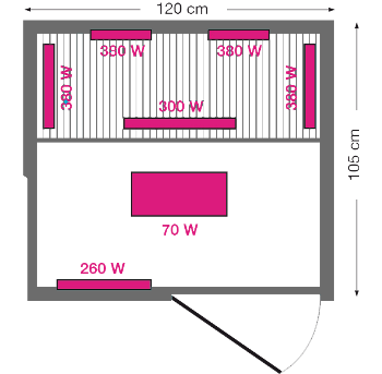 Инфракрасная сауна Isabel 2 - план сверху